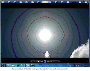 Sun. MistySuninSpace.HistoriesSecondGraphofTheMistySuninSpace.(C)NjRout30thJanuary2013