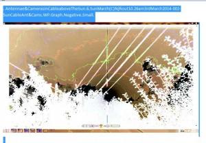 Antennae&CamerasinCableaboveTheSun.6.SunMarch(C)NjRout10.26am3rdMarch2014-002-SunCableAnt&Cams.WP.Graph.Negative.Small.