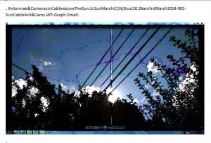 Antennae&CamerasinCableaboveTheSun.6.SunMarch(C)NjRout10.26am3rdMarch2014-002-SunCableAnt&Cams.WP.Graph.Small.