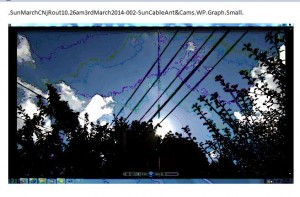 CableaboveTheSun.SunMarchCNjRout10.26am3rdMarch2014-002-SunCableAntCams