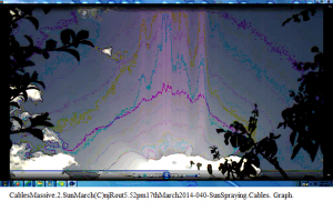 CablesMassive.2.SunMarch(C)njRout5.52pm17thMarch2014-040-SunSpraying.Cables. Graph.