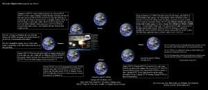 EllipseEarthsBoxed.1.A..18thOctober(C)NJRout2013 EarthsEllipticalOrbitaroundtheSun.Amended.