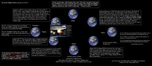 EllipseEarthsBoxed.1.A..18thOctober(C)NJRout2013 EarthsEllipticalOrbitaroundtheSun.Amended.A.