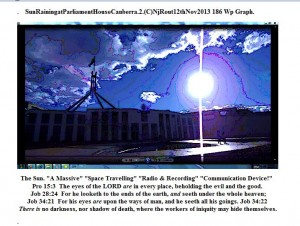 SunRainingatParliamentHouseCanberra.2.(C)NjRout12thNov2013 186 Wp Graph.Small.