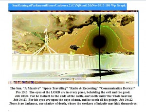 The Sun. A Massive Space Travelling Radio & Recording Communication Device! Negative. Small.