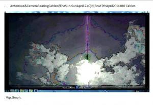 Antennae&CameraBearingCableofTheSun.SunApril.2.(C)NjRout7thApril2014 010 Cables.Wp.Graph.