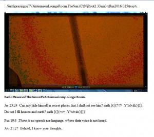 SunSprayingonTVAntennaeinLoungeRoom.TheSun.(C)NjRout2.33am3rdJan2016 025Graph.